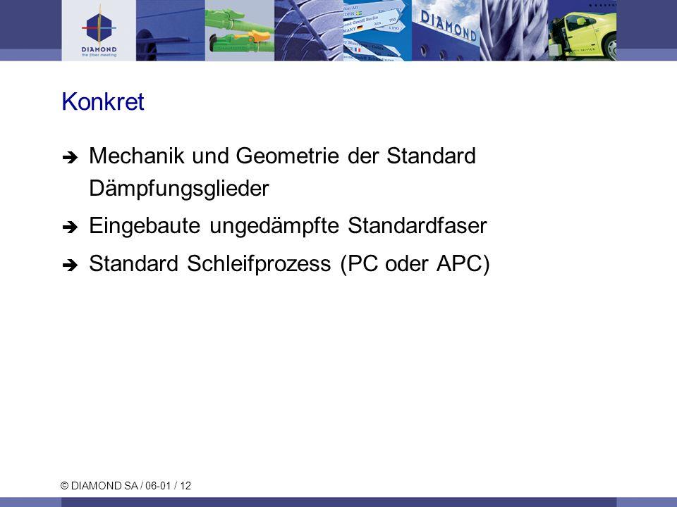 © DIAMOND SA / 06-01 / 12 Konkret Mechanik und Geometrie der Standard Dämpfungsglieder Eingebaute ungedämpfte Standardfaser Standard Schleifprozess (P