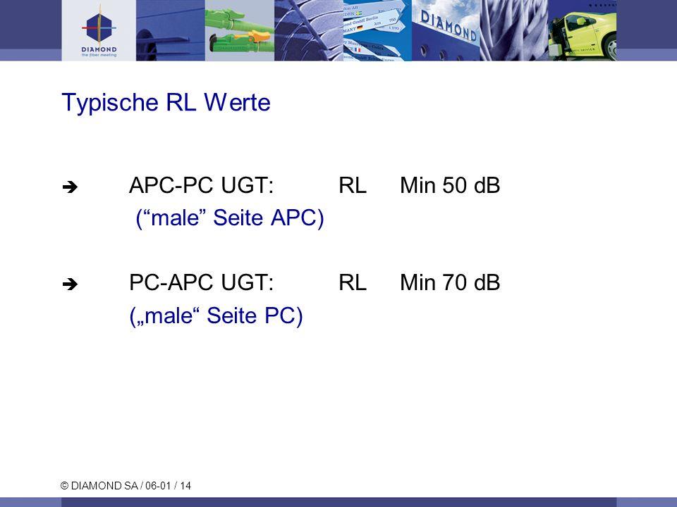 © DIAMOND SA / 06-01 / 14 Typische RL Werte APC-PC UGT: RL Min 50 dB (male Seite APC) PC-APC UGT: RL Min 70 dB (male Seite PC)