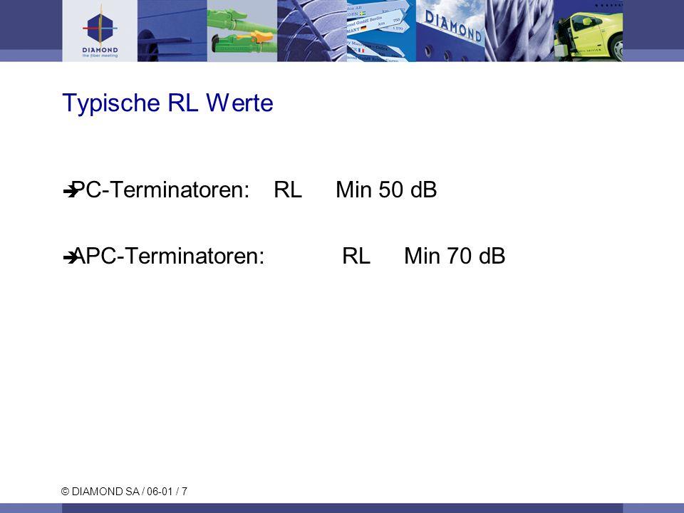 © DIAMOND SA / 06-01 / 7 Typische RL Werte PC-Terminatoren: RL Min 50 dB APC-Terminatoren: RL Min 70 dB