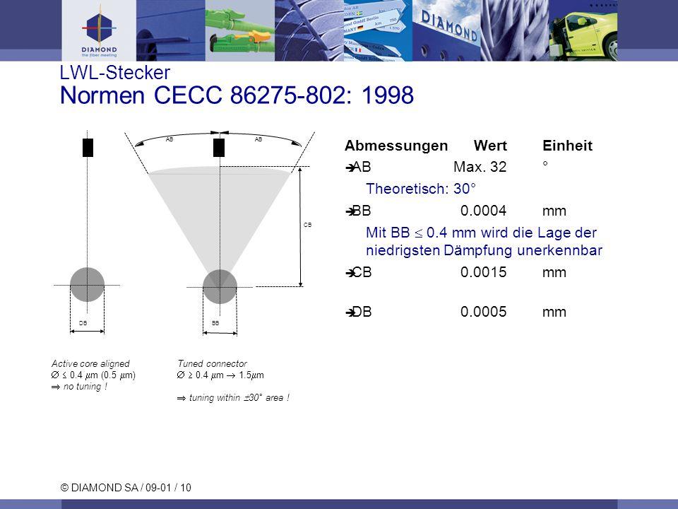 © DIAMOND SA / 09-01 / 10 LWL-Stecker Normen CECC 86275-802: 1998 AbmessungenWertEinheit ABMax. 32° Theoretisch: 30° BB0.0004mm Mit BB 0.4 mm wird die
