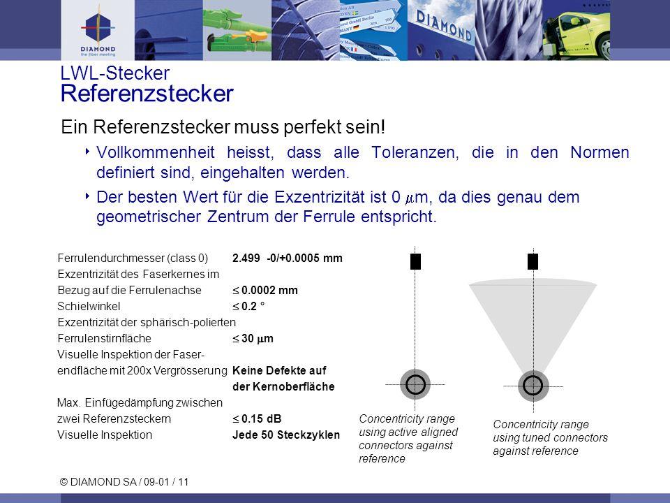 © DIAMOND SA / 09-01 / 11 LWL-Stecker Referenzstecker Ein Referenzstecker muss perfekt sein! Vollkommenheit heisst, dass alle Toleranzen, die in den N