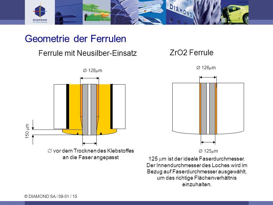 © DIAMOND SA / 09-01 / 15 Ferrule mit Neusilber-Einsatz ZrO2 Ferrule 150 m 126 m 125 m 125 m ist der ideale Faserdurchmesser. Der Innendurchmesser des