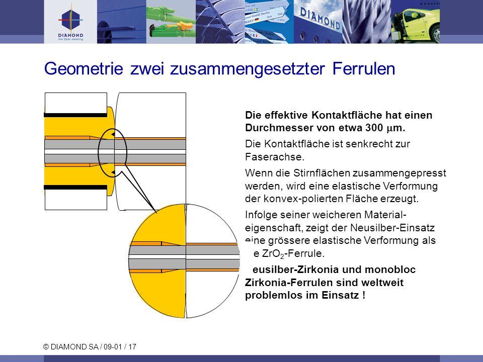 © DIAMOND SA / 09-01 / 17 Die effektive Kontaktfläche hat einen Durchmesser von etwa 300 m. Die Kontaktfläche ist senkrecht zur Faserachse. Wenn die S