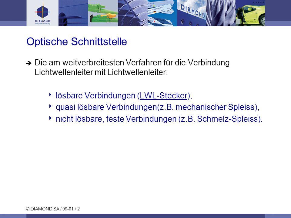 © DIAMOND SA / 09-01 / 2 Optische Schnittstelle Die am weitverbreitesten Verfahren für die Verbindung Lichtwellenleiter mit Lichtwellenleiter: lösbare