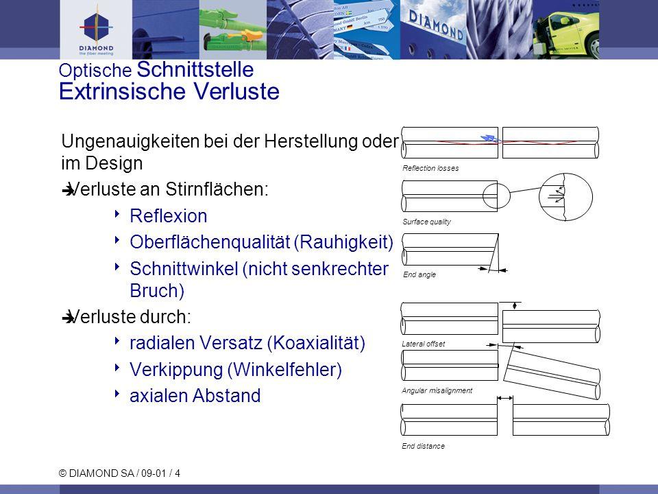 © DIAMOND SA / 09-01 / 4 Optische Schnittstelle Extrinsische Verluste Ungenauigkeiten bei der Herstellung oder im Design Verluste an Stirnflächen: Ref