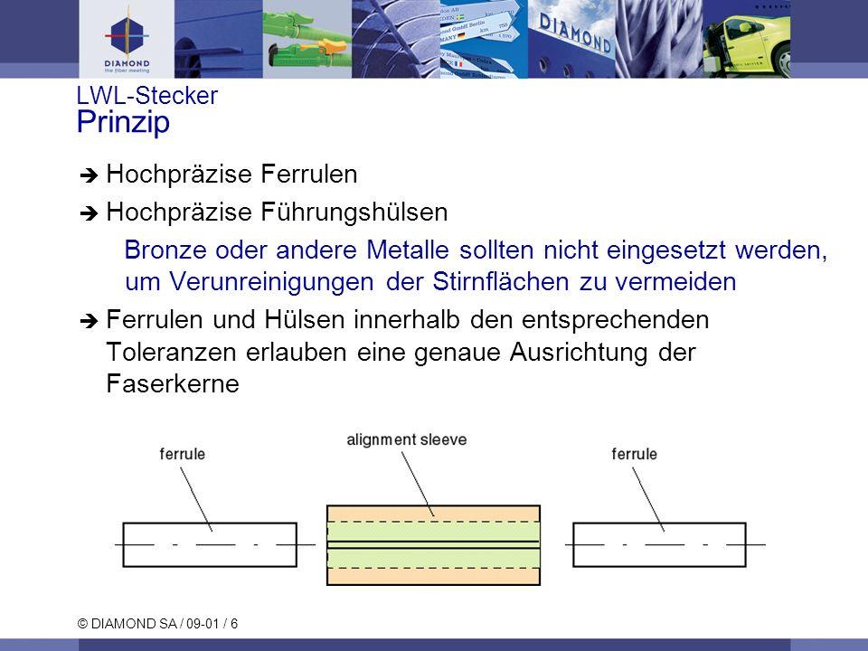 © DIAMOND SA / 09-01 / 6 LWL-Stecker Prinzip Hochpräzise Ferrulen Hochpräzise Führungshülsen Bronze oder andere Metalle sollten nicht eingesetzt werde
