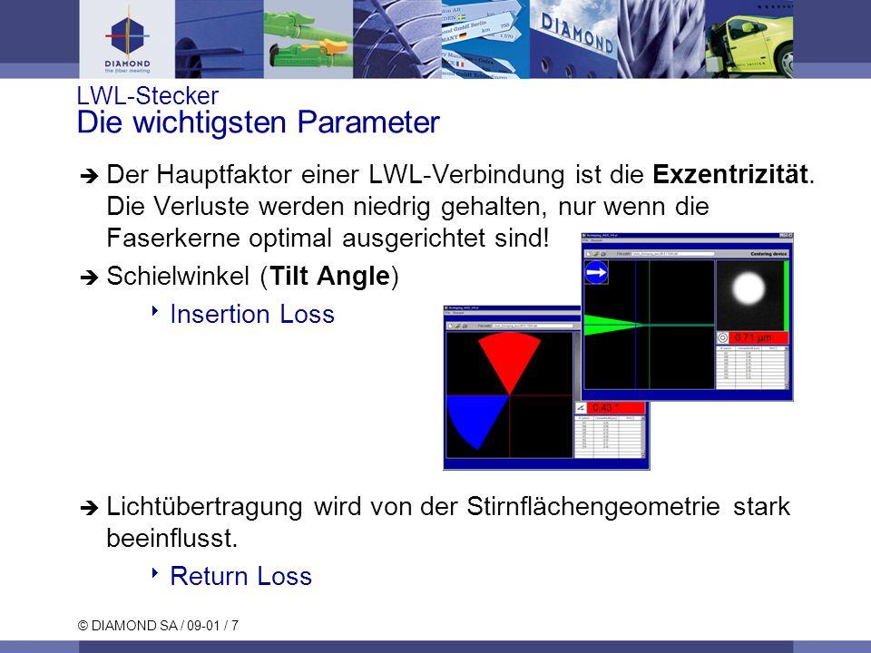 © DIAMOND SA / 09-01 / 7 LWL-Stecker Die wichtigsten Parameter Der Hauptfaktor einer LWL-Verbindung ist die Exzentrizität. Die Verluste werden niedrig