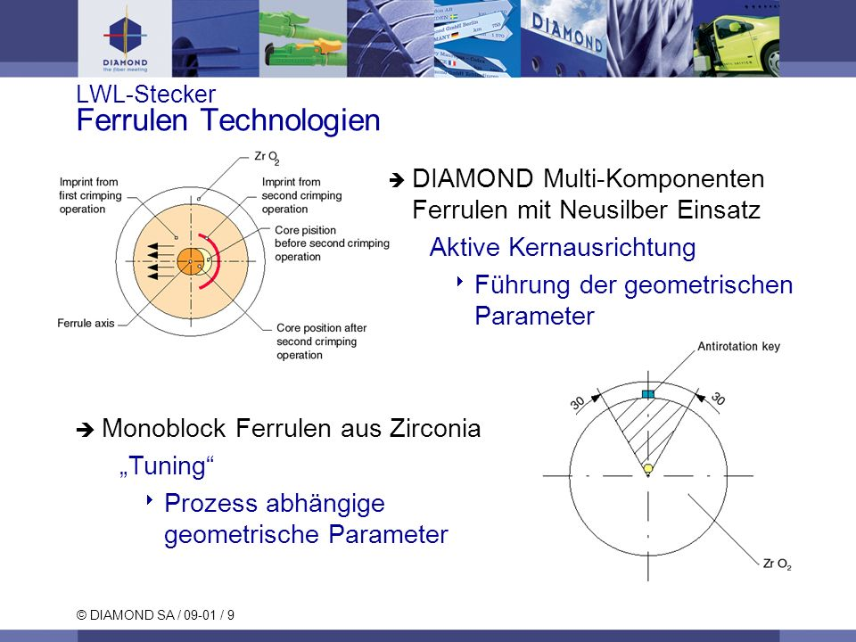 © DIAMOND SA / 09-01 / 9 LWL-Stecker Ferrulen Technologien DIAMOND Multi-Komponenten Ferrulen mit Neusilber Einsatz Aktive Kernausrichtung Führung der