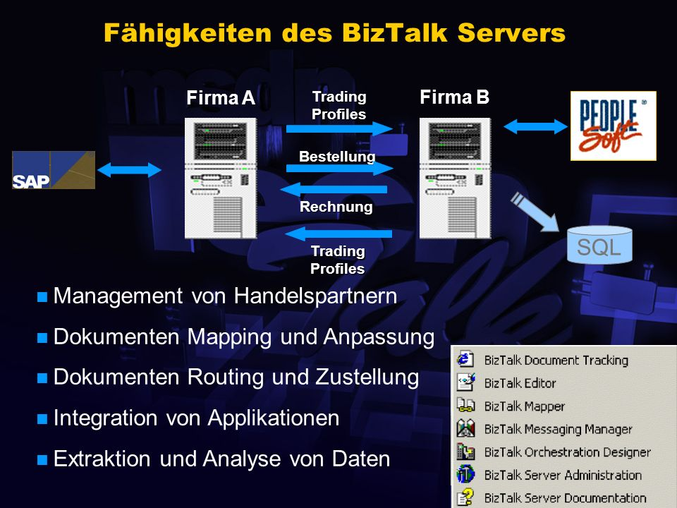 14 Fähigkeiten des BizTalk Servers Bestellung Rechnung Rechnung TradingProfiles TradingProfiles SQL Management von Handelspartnern Dokumenten Mapping und Anpassung Dokumenten Routing und Zustellung Integration von Applikationen Extraktion und Analyse von Daten Firma A Firma B