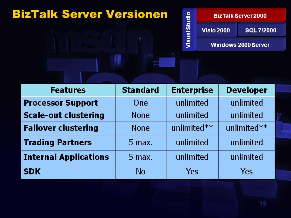 19 Visual Studio BizTalk Server Versionen Windows 2000 Server SQL 7/2000Visio 2000 BizTalk Server 2000