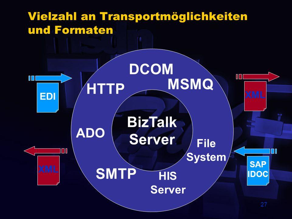 27 Vielzahl an Transportmöglichkeiten und Formaten BizTalk Server HTTP SMTP DCOM HIS Server File System ADO MSMQ SAP IDOC XML EDI