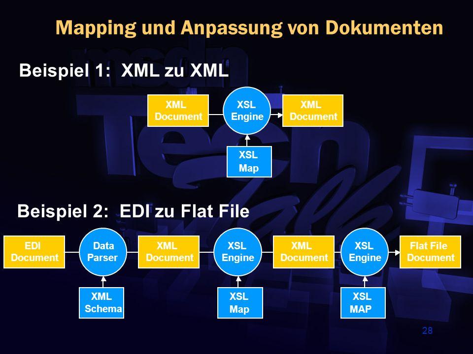 28 Mapping und Anpassung von Dokumenten XSL Map XML Document XML Document XSL Engine Beispiel 1: XML zu XML XSL Map EDI Document Flat File Document Data Parser XML Document XML Document XSL Engine XSL Engine XML Schema XSL MAP Beispiel 2: EDI zu Flat File
