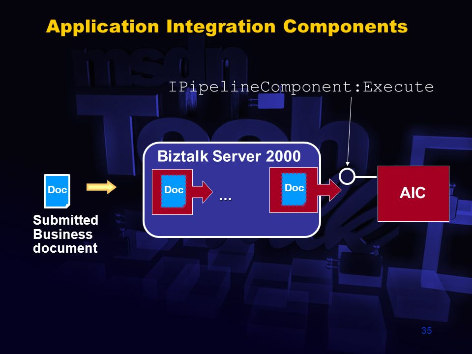 35 Application Integration Components Doc … Biztalk Server 2000 AIC Submitted Business document IPipelineComponent:Execute