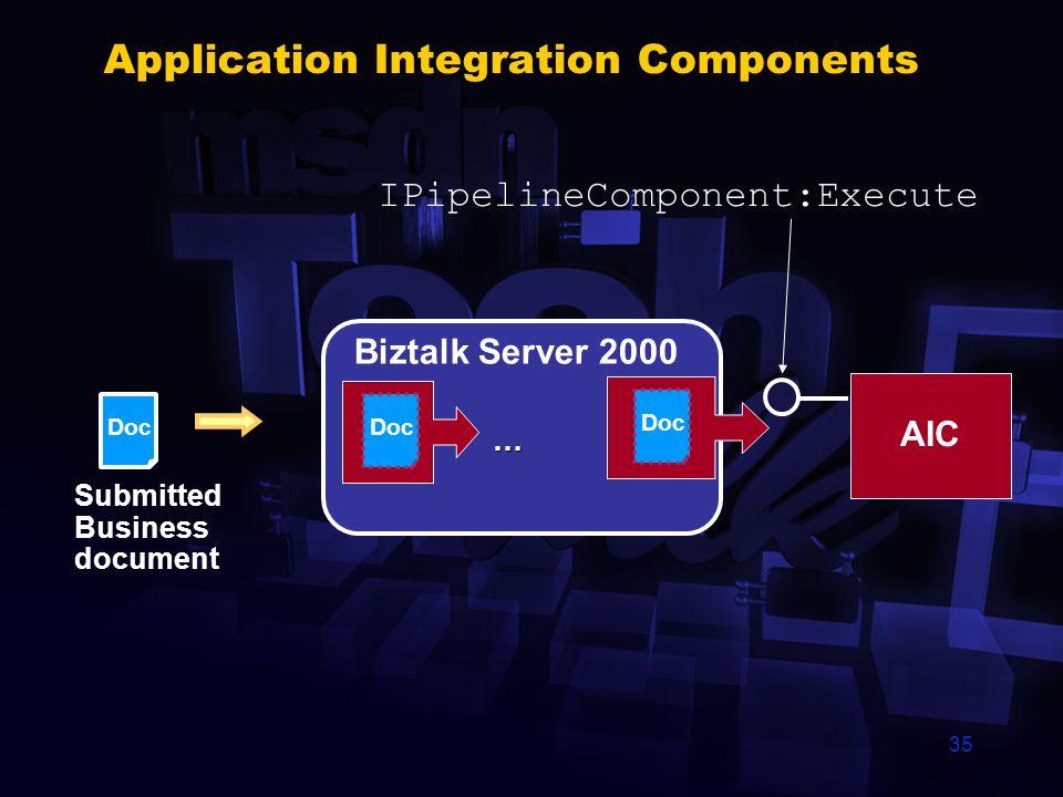 34 Generische Integration Sendende Applikation Verzeichnis Empfangender BizTalk Server Funktion für Dateiempfang Generische Integration durch die empfangende Funktion Datei, FTP, MSMQ