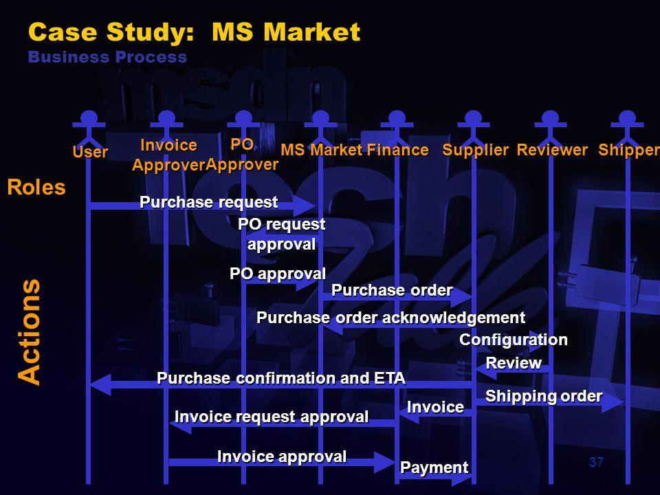 36 Demo: Fallbeispiel mit dem MS internen eProcurement System MS Market Scenario Kauf eines Laptops mit Microsoft´s internem Bestellsystem MS Market