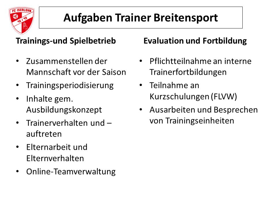 Aufgaben Trainer Breitensport Trainings-und Spielbetrieb Zusammenstellen der Mannschaft vor der Saison Trainingsperiodisierung Inhalte gem. Ausbildung