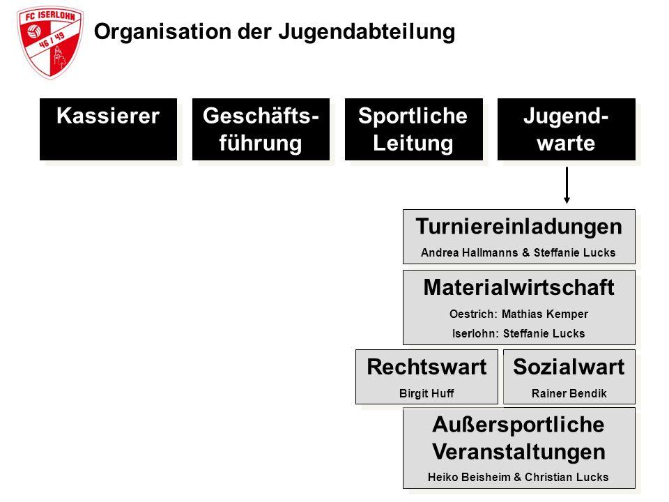Sportliche Leiter Oestrich J.Pantring, L.Schäfer, I.Baumann Sportlicher Leiter Hemberg C.
