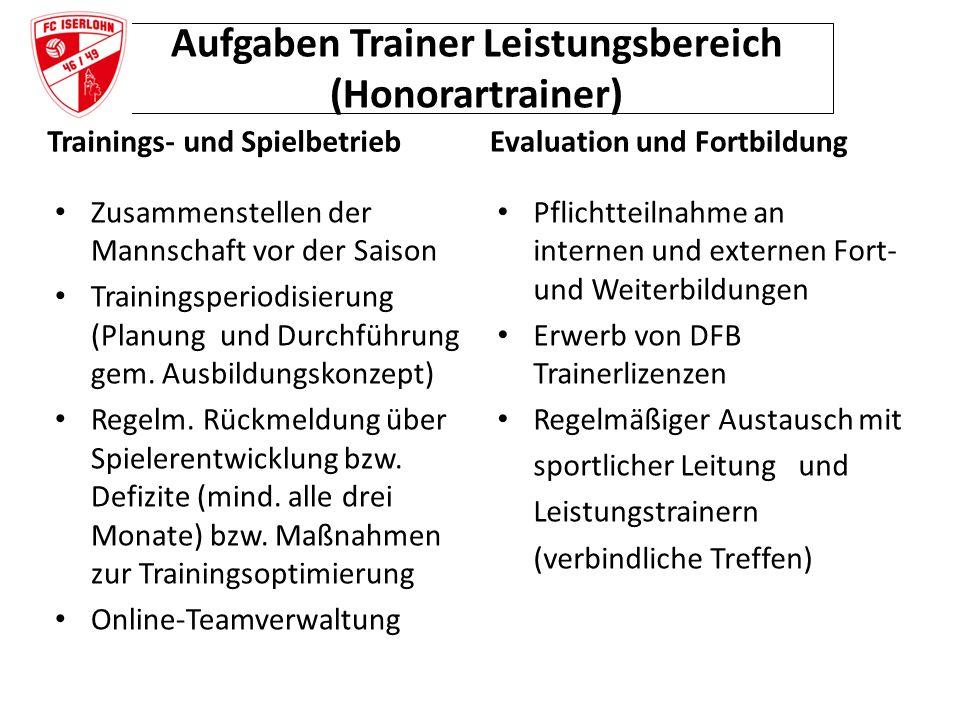 Aufgaben Trainer Leistungsbereich (Honorartrainer) Trainings- und Spielbetrieb Zusammenstellen der Mannschaft vor der Saison Trainingsperiodisierung (