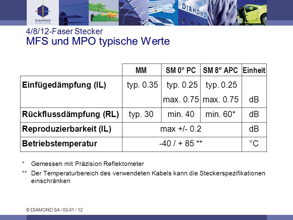 © DIAMOND SA / 03-01 / 12 4/8/12-Faser Stecker MFS und MPO typische Werte MMSM 0° PCSM 8° APCEinheit Einfügedämpfung (IL) typ. 0.35 typ. 0.25 typ. 0.2