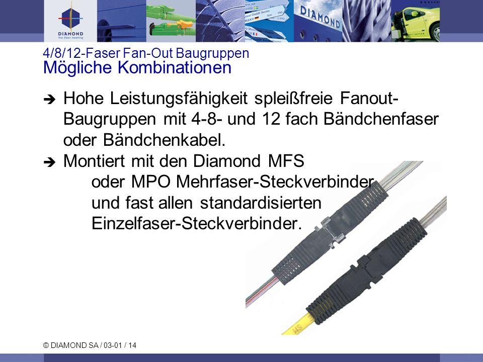 © DIAMOND SA / 03-01 / 14 4/8/12-Faser Fan-Out Baugruppen Mögliche Kombinationen Hohe Leistungsfähigkeit spleißfreie Fanout- Baugruppen mit 4-8- und 1