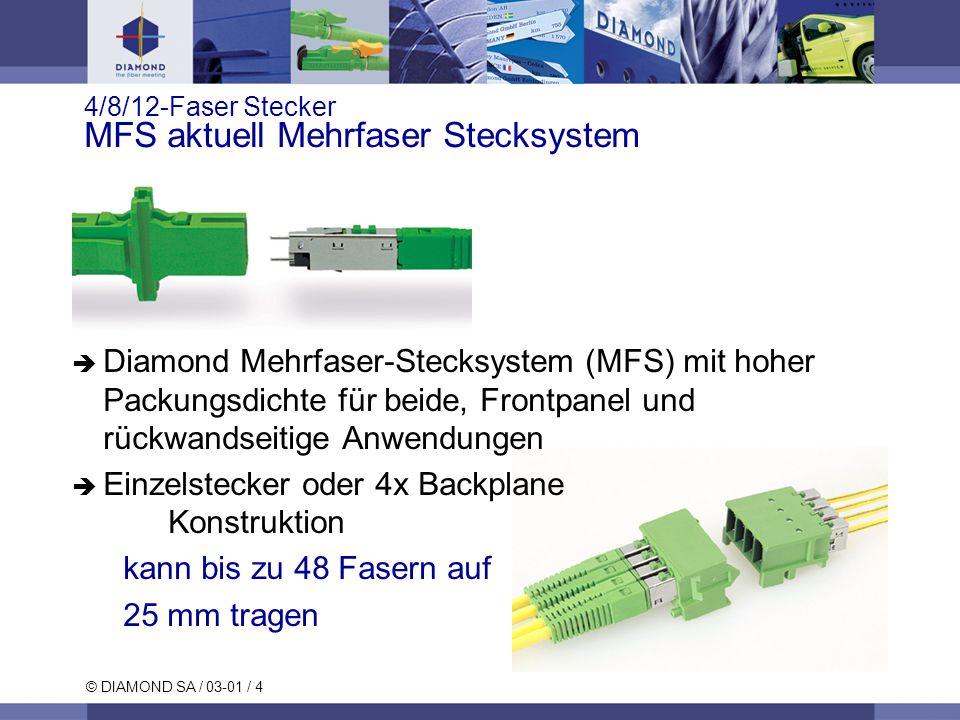 © DIAMOND SA / 03-01 / 4 4/8/12-Faser Stecker MFS aktuell Mehrfaser Stecksystem Diamond Mehrfaser-Stecksystem (MFS) mit hoher Packungsdichte für beide