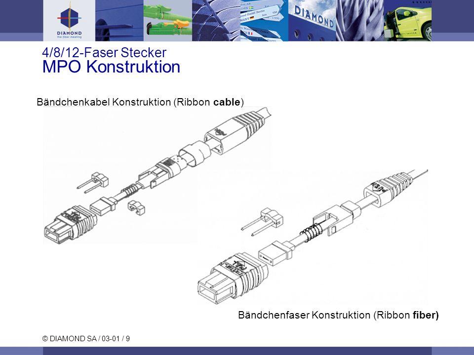 © DIAMOND SA / 03-01 / 9 4/8/12-Faser Stecker MPO Konstruktion Bändchenfaser Konstruktion (Ribbon fiber) Bändchenkabel Konstruktion (Ribbon cable)