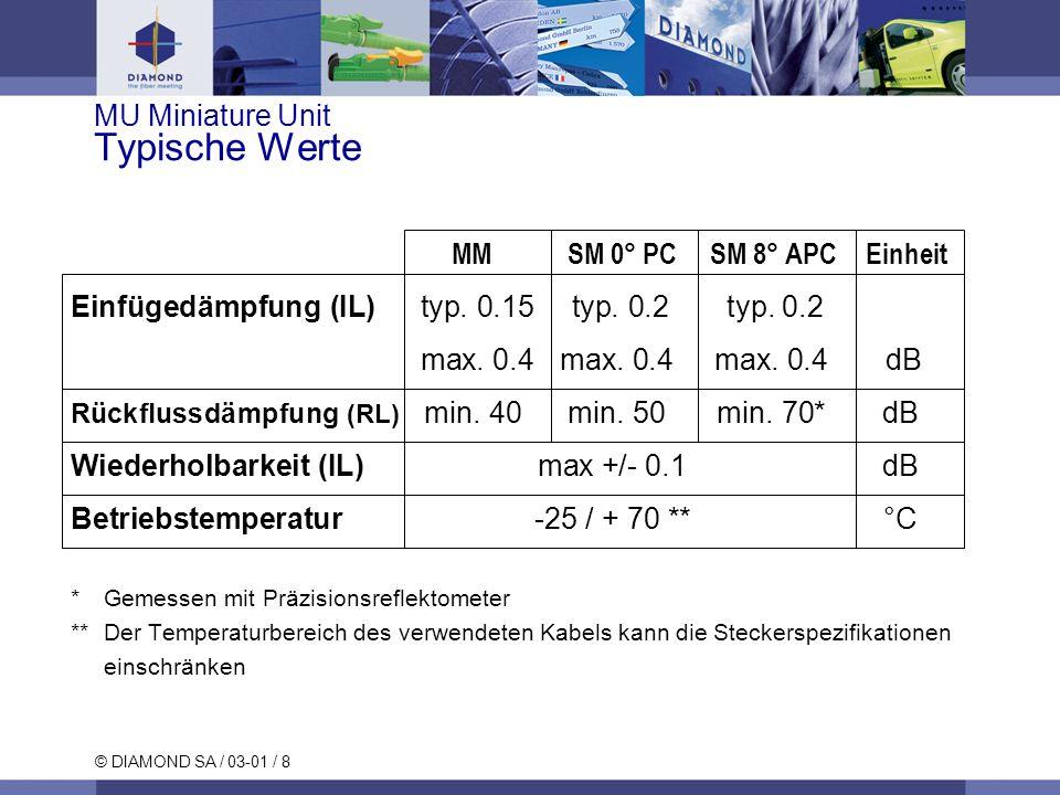© DIAMOND SA / 03-01 / 8 MU Miniature Unit Typische Werte MM SM 0° PC SM 8° APC Einheit Einfügedämpfung (IL) typ. 0.15 typ. 0.2 typ. 0.2 max. 0.4 max.