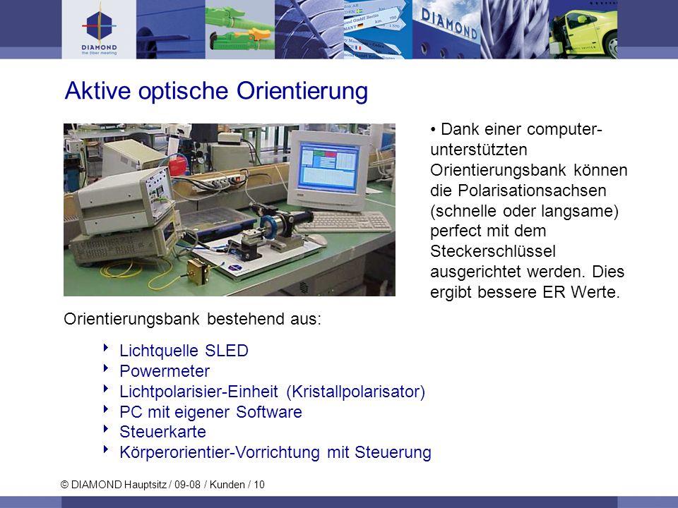 © DIAMOND Hauptsitz / 09-08 / Kunden / 10 Aktive optische Orientierung Orientierungsbank bestehend aus: Lichtquelle SLED Powermeter Lichtpolarisier-Ei