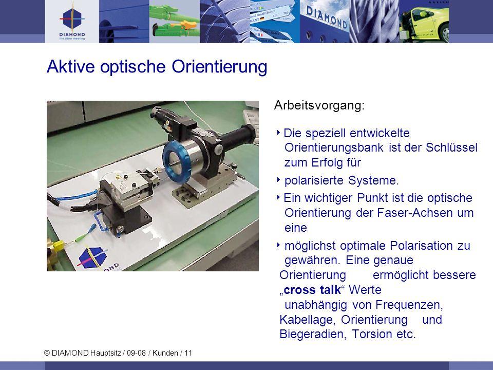 © DIAMOND Hauptsitz / 09-08 / Kunden / 11 Aktive optische Orientierung Arbeitsvorgang: Die speziell entwickelte Orientierungsbank ist der Schlüssel zu