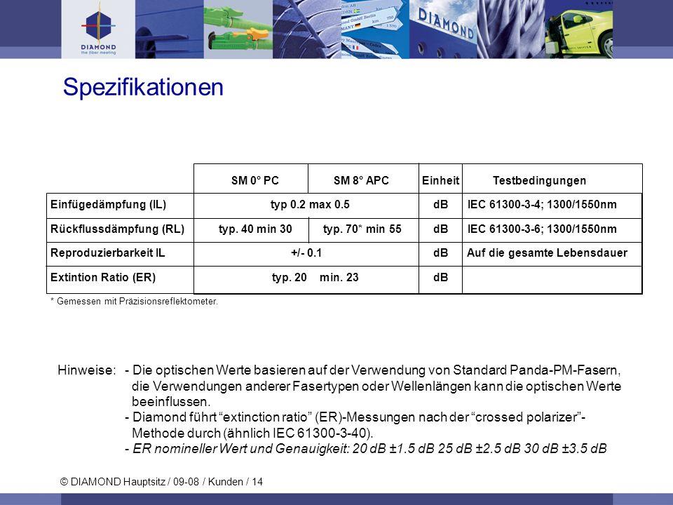 © DIAMOND Hauptsitz / 09-08 / Kunden / 14 Spezifikationen SM 0° PCSM 8° APC EinheitTestbedingungen Einfügedämpfung (IL) typ 0.2 max 0.5dB IEC 61300-3-
