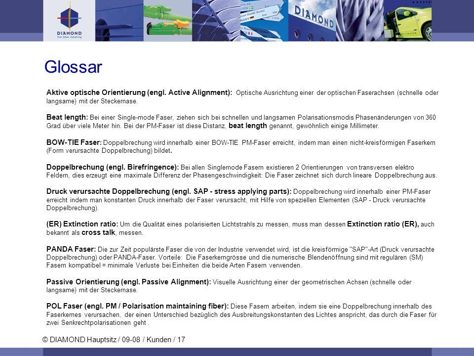 © DIAMOND Hauptsitz / 09-08 / Kunden / 17 Glossar Aktive optische Orientierung (engl. Active Alignment): Optische Ausrichtung einer der optischen Fase