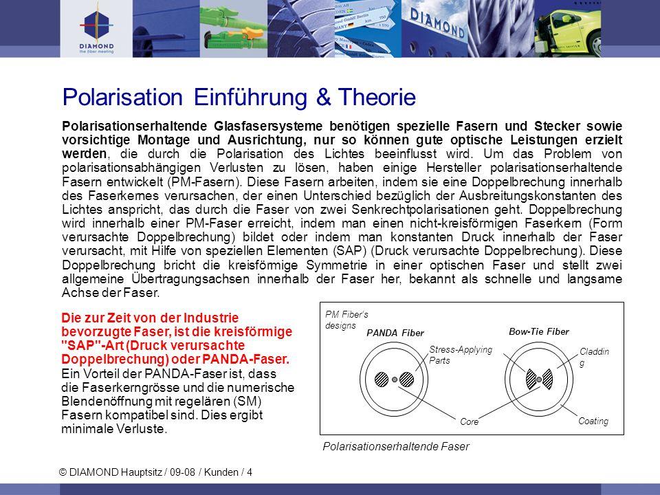 © DIAMOND Hauptsitz / 09-08 / Kunden / 4 Polarisation Einführung & Theorie Polarisationserhaltende Faser Polarisationserhaltende Glasfasersysteme benö