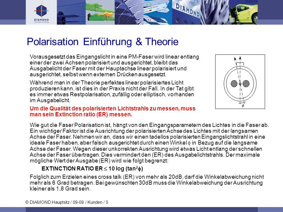 © DIAMOND Hauptsitz / 09-08 / Kunden / 5 Polarisation Einführung & Theorie Vorausgesetzt das Eingangslicht in eine PM-Faser wird linear entlang einer
