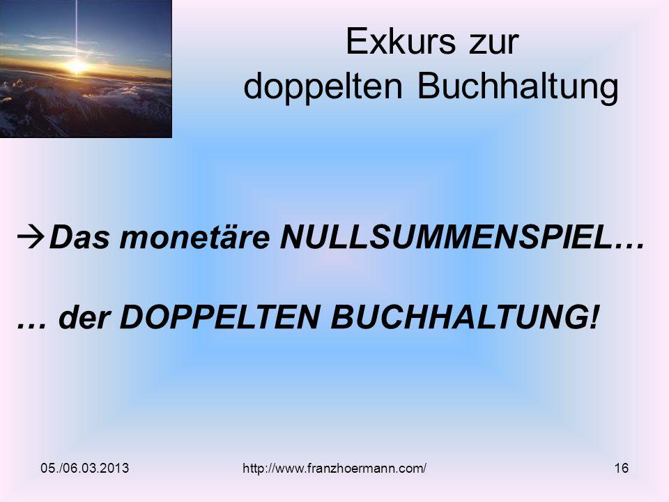 Exkurs zur doppelten Buchhaltung 05./06.03.2013 Das monetäre NULLSUMMENSPIEL… … der DOPPELTEN BUCHHALTUNG! http://www.franzhoermann.com/16