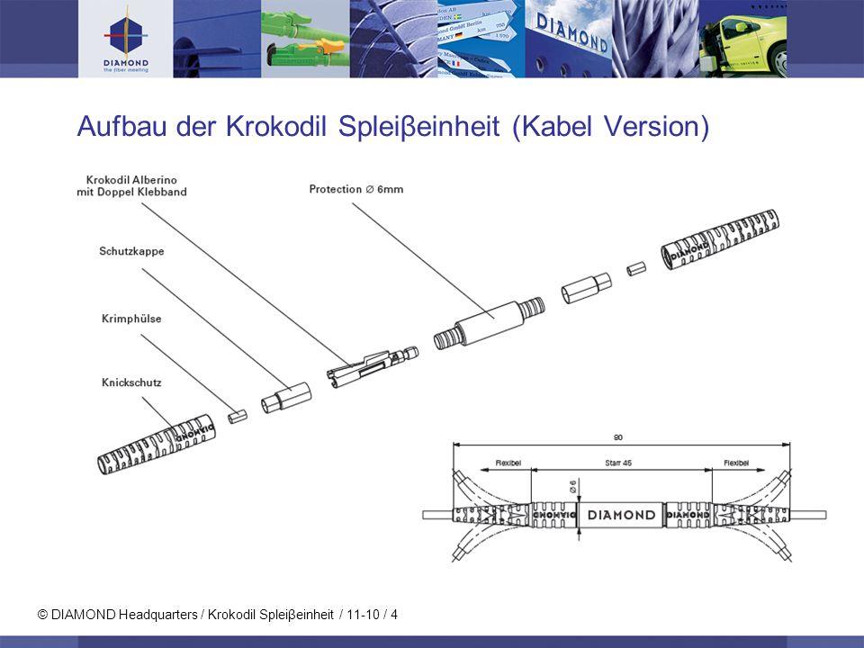 © DIAMOND Headquarters / Krokodil Spleiβeinheit / 11-10 / 4 Aufbau der Krokodil Spleiβeinheit (Kabel Version)