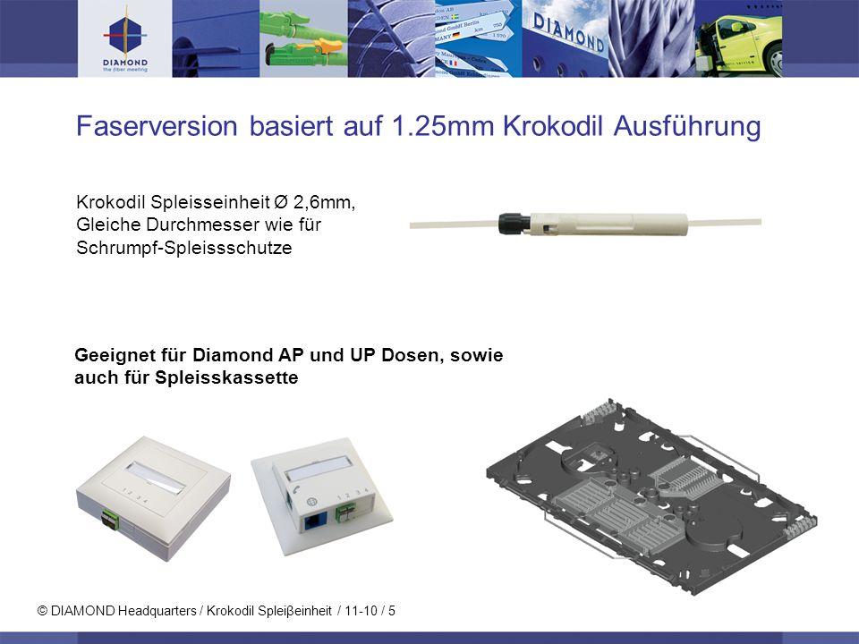 © DIAMOND Headquarters / Krokodil Spleiβeinheit / 11-10 / 5 Faserversion basiert auf 1.25mm Krokodil Ausführung Krokodil Spleisseinheit Ø 2,6mm, Gleic