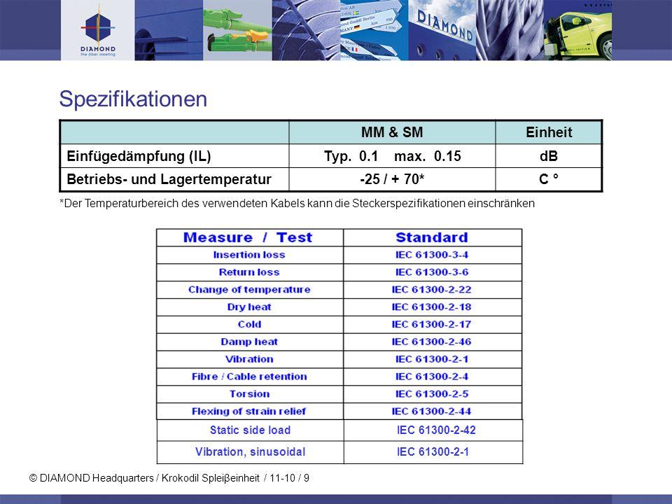 © DIAMOND Headquarters / Krokodil Spleiβeinheit / 11-10 / 9 Spezifikationen MM & SMEinheit Einfügedämpfung (IL)Typ. 0.1 max. 0.15dB Betriebs- und Lage