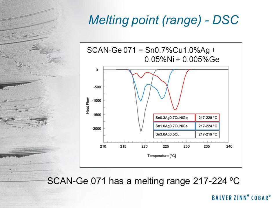 Melting point (range) - DSC SCAN-Ge 071 = Sn0.7%Cu1.0%Ag + 0.05%Ni + 0.005%Ge SCAN-Ge 071 has a melting range 217-224 ºC