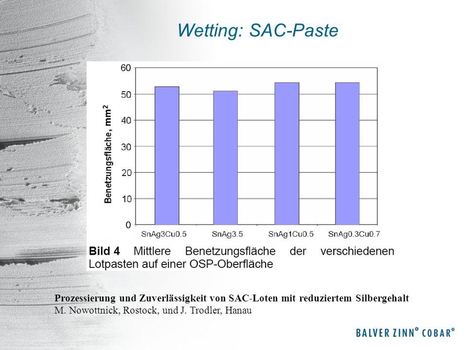 Wetting: SAC-Paste Prozessierung und Zuverlässigkeit von SAC-Loten mit reduziertem Silbergehalt M. Nowottnick, Rostock, und J. Trodler, Hanau