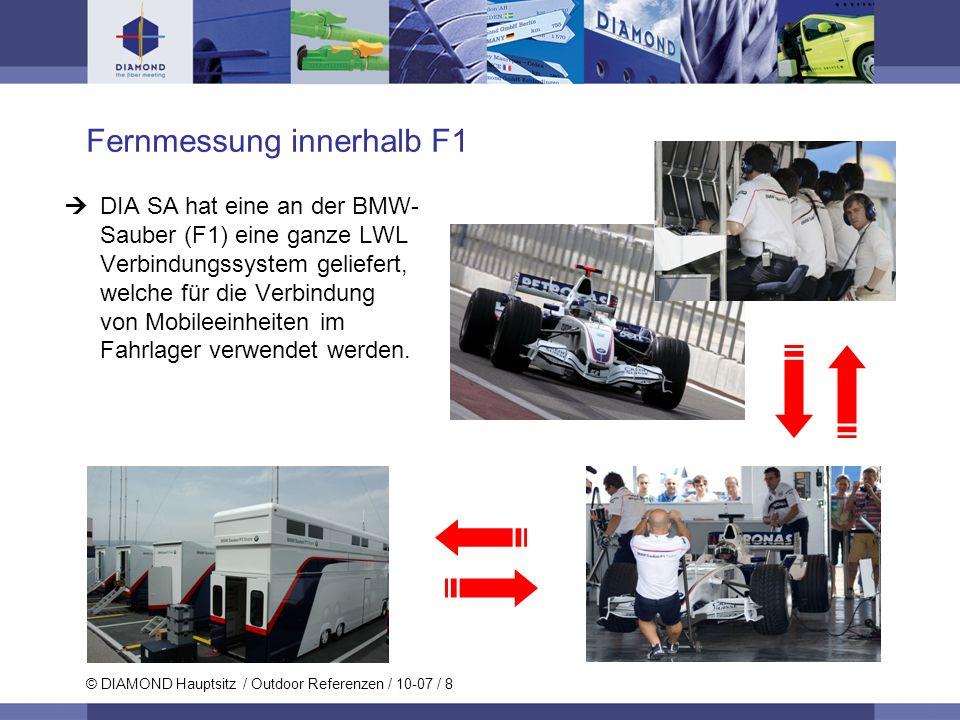 © DIAMOND Hauptsitz / Outdoor Referenzen / 10-07 / 8 Fernmessung innerhalb F1 DIA SA hat eine an der BMW- Sauber (F1) eine ganze LWL Verbindungssystem