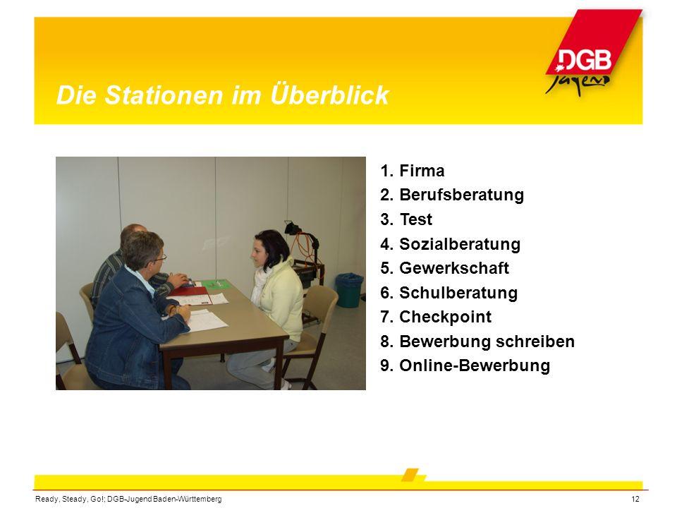 Ready, Steady, Go!; DGB-Jugend Baden-Württemberg12 Die Stationen im Überblick 1. Firma 2. Berufsberatung 3. Test 4. Sozialberatung 5. Gewerkschaft 6.