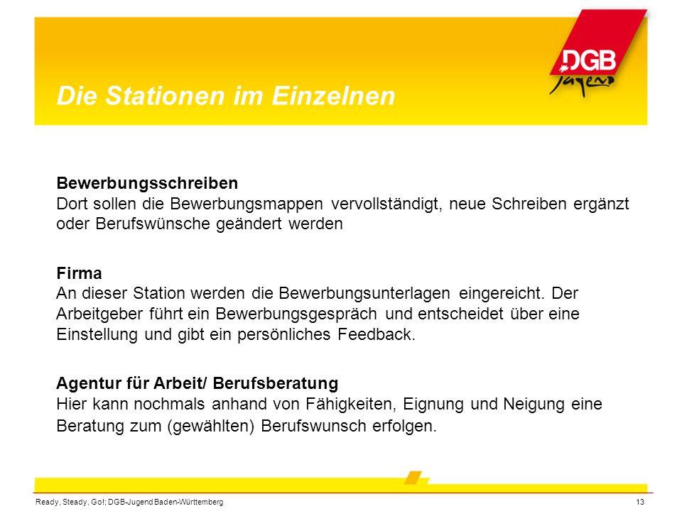 Ready, Steady, Go!; DGB-Jugend Baden-Württemberg13 Die Stationen im Einzelnen Bewerbungsschreiben Dort sollen die Bewerbungsmappen vervollständigt, ne