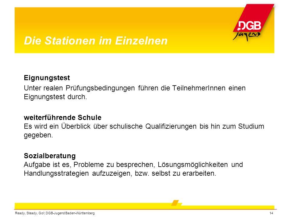 Ready, Steady, Go!; DGB-Jugend Baden-Württemberg14 Die Stationen im Einzelnen Eignungstest Unter realen Prüfungsbedingungen führen die TeilnehmerInnen