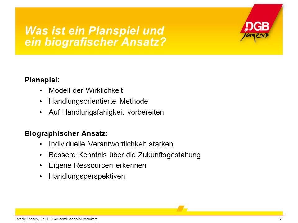 Ready, Steady, Go!; DGB-Jugend Baden-Württemberg2 Was ist ein Planspiel und ein biografischer Ansatz? Planspiel: Modell der Wirklichkeit Handlungsorie