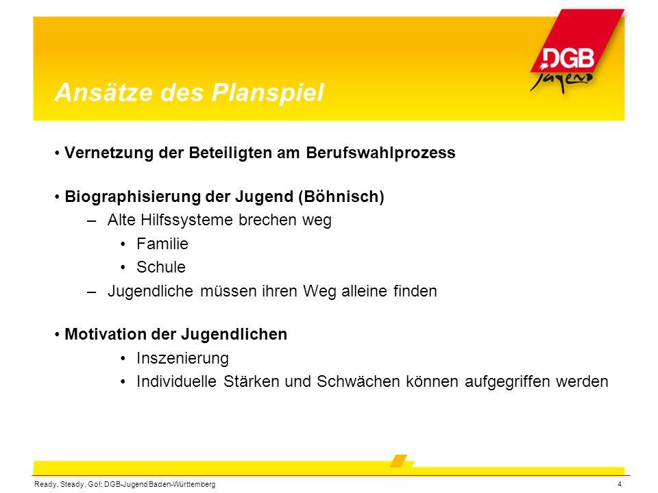 Ready, Steady, Go!; DGB-Jugend Baden-Württemberg4 Ansätze des Planspiel Vernetzung der Beteiligten am Berufswahlprozess Biographisierung der Jugend (B