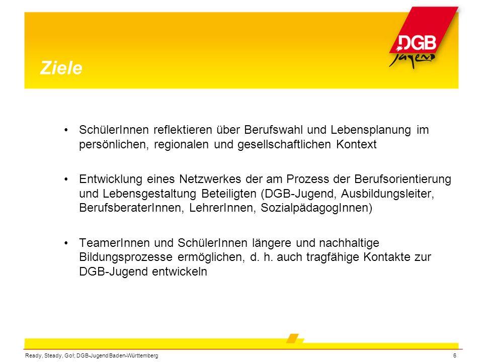 Ready, Steady, Go!; DGB-Jugend Baden-Württemberg6 Ziele SchülerInnen reflektieren über Berufswahl und Lebensplanung im persönlichen, regionalen und ge