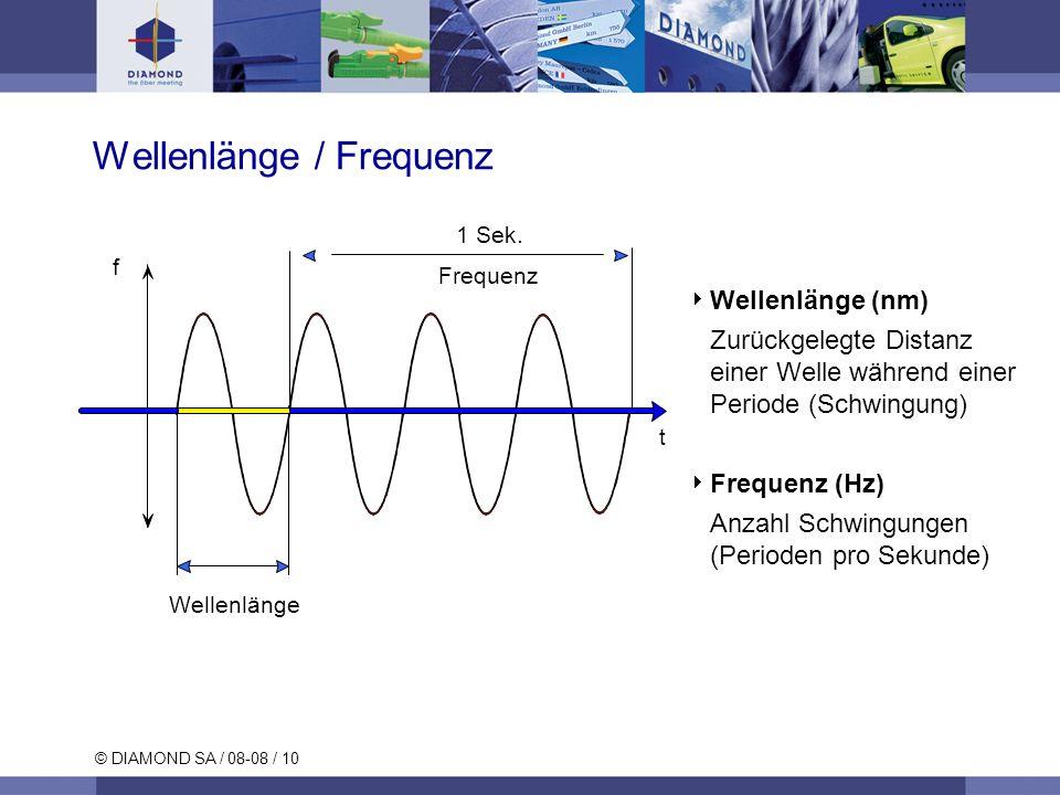 © DIAMOND SA / 08-08 / 10 Wellenlänge / Frequenz Wellenlänge (nm) Zurückgelegte Distanz einer Welle während einer Periode (Schwingung) Frequenz (Hz) A