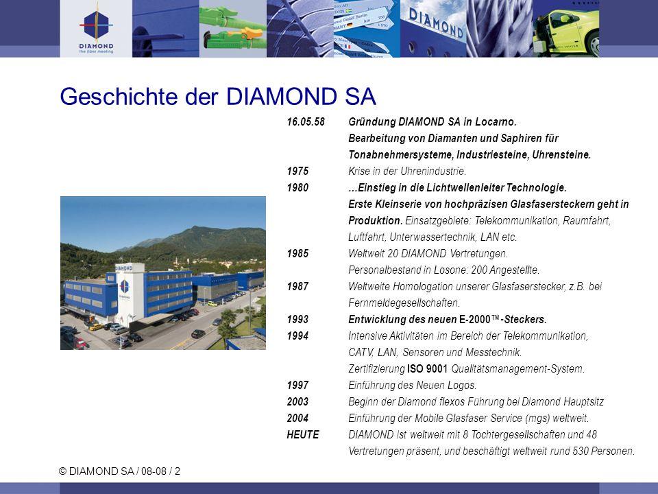 © DIAMOND SA / 08-08 / 23 Dispersion Wird ein Lichtimpuls in eine Faser eingekoppelt, so ist am Faserende ein verbreiterter Puls zu beobachten.