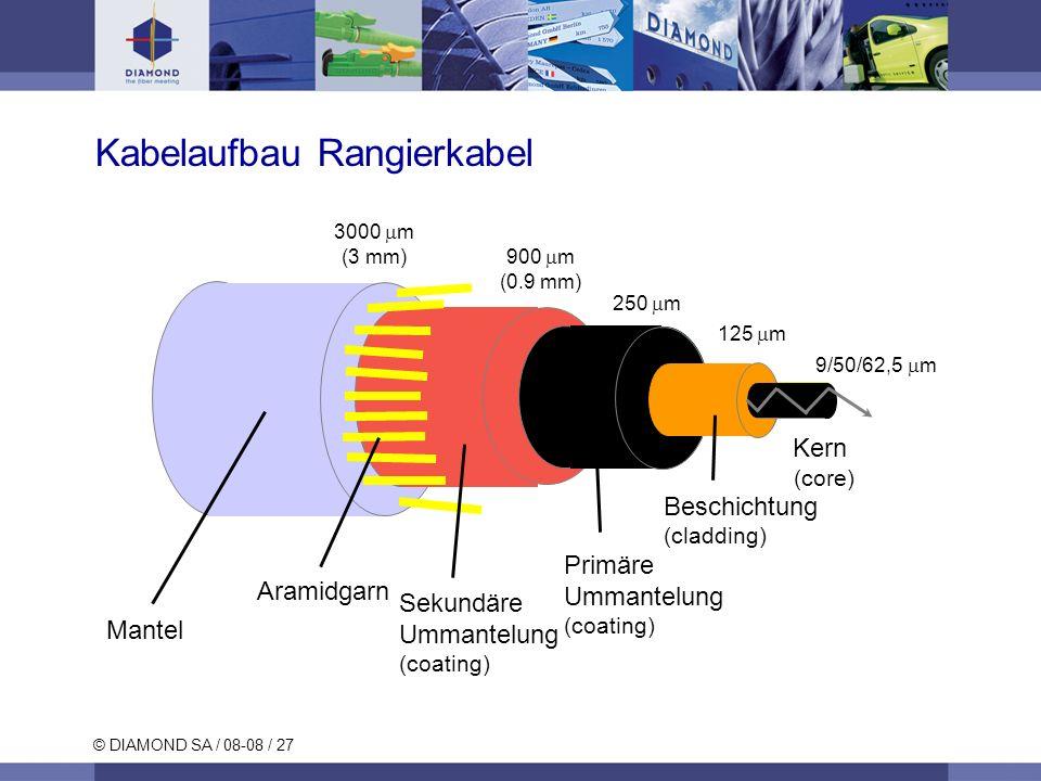 © DIAMOND SA / 08-08 / 27 Kabelaufbau Rangierkabel Primäre Ummantelung (coating) Kern (core) Beschichtung (cladding) 250 m 125 m 9/50/62,5 m 900 m (0.