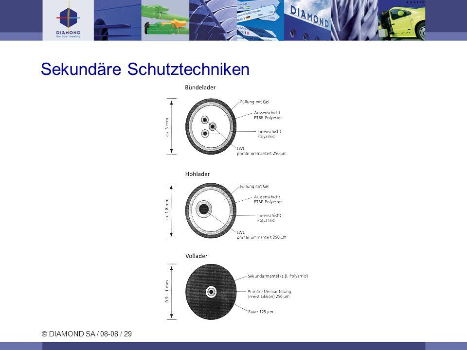 © DIAMOND SA / 08-08 / 29 Sekundäre Schutztechniken